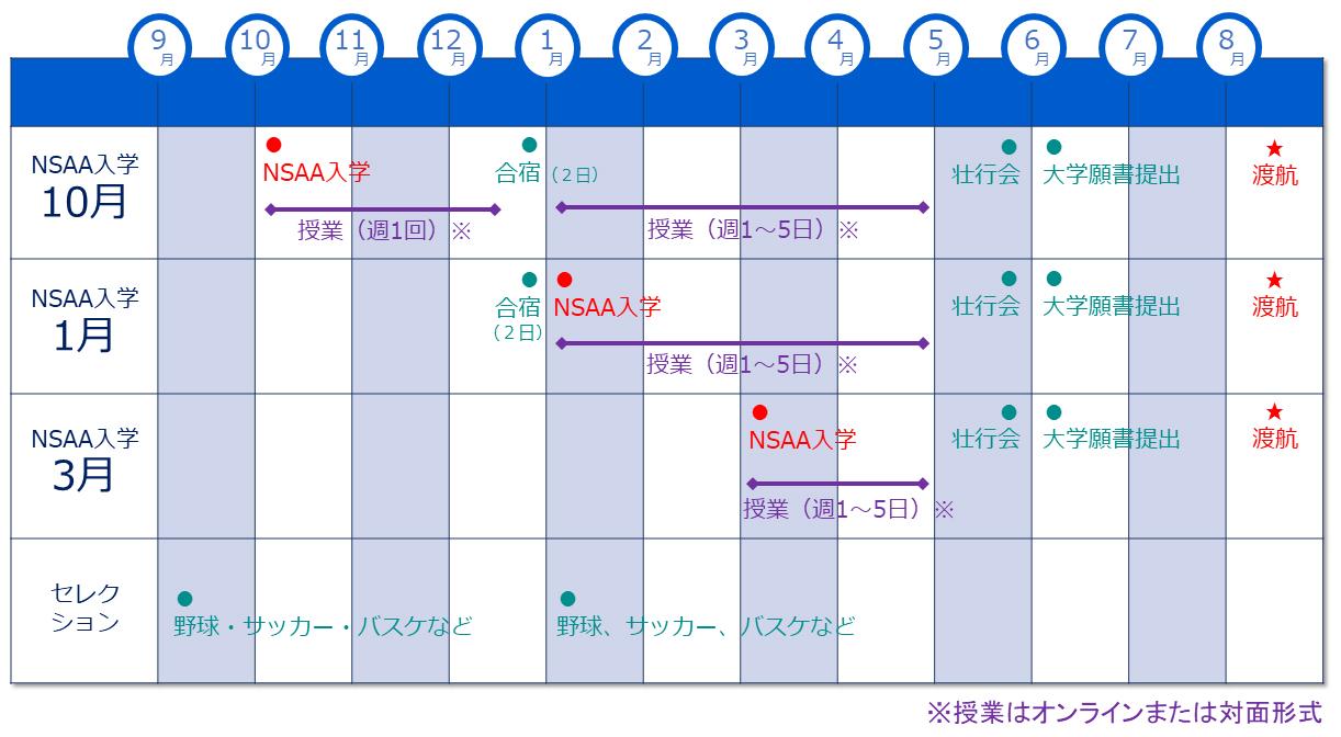 NSAA-schedule-Aug