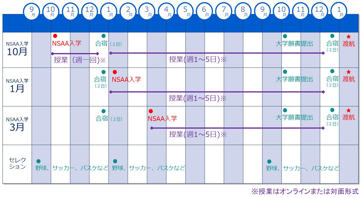 NSAA-schedule-Jan
